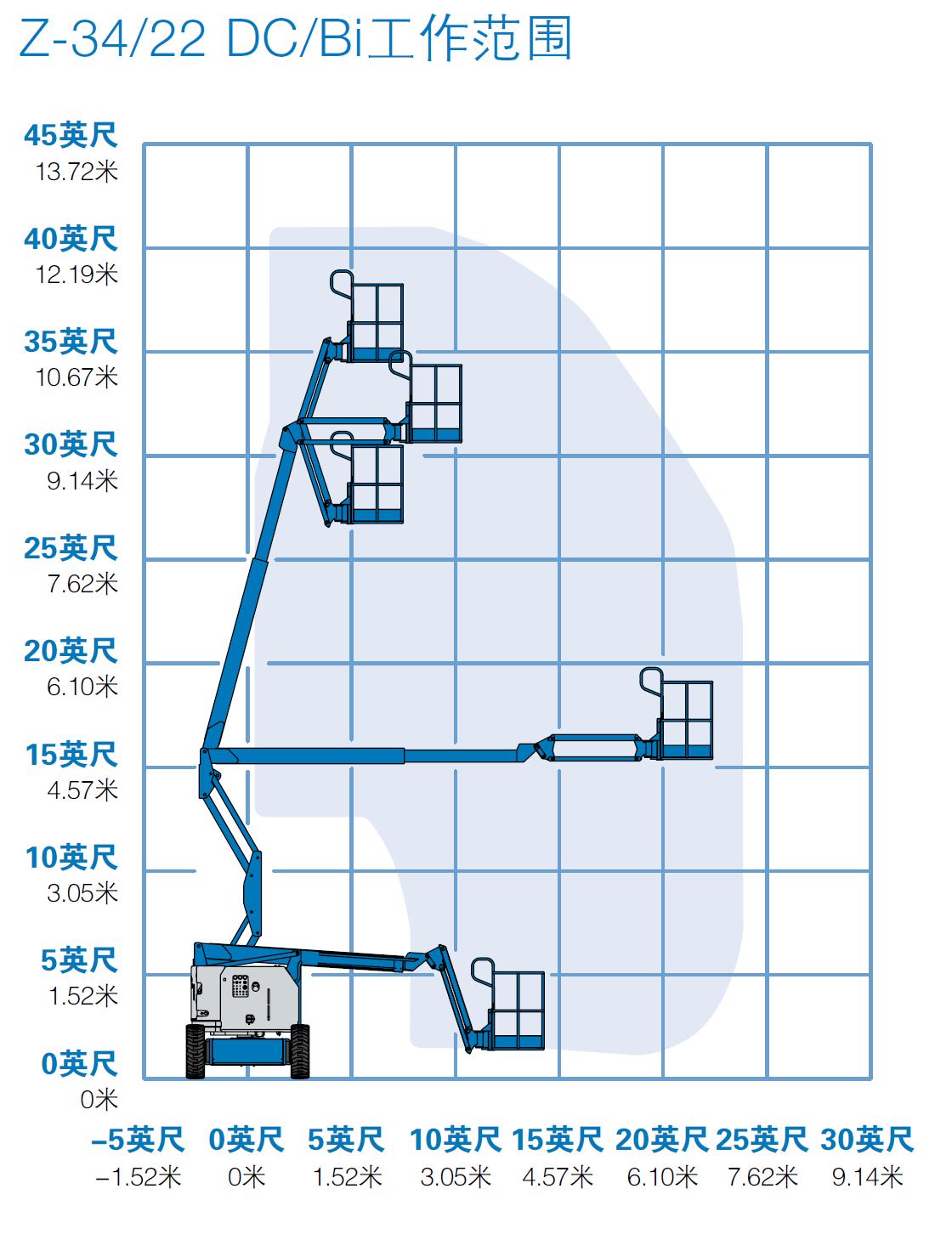 电动曲臂车10.5米