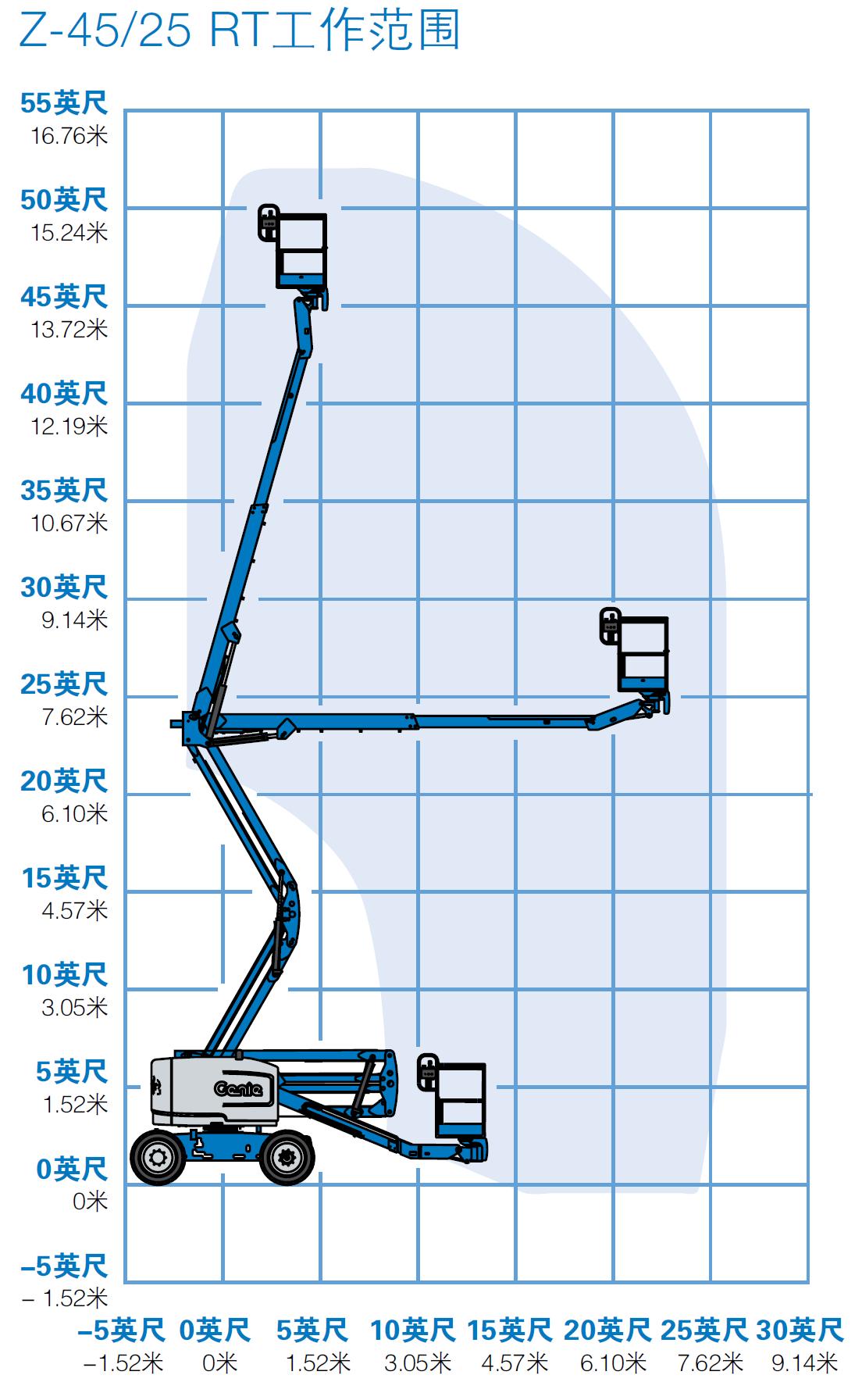 柴油曲臂车14米