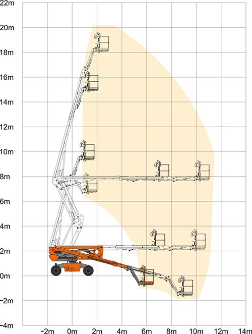 电动曲臂车18米